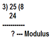 Modulus in c programming