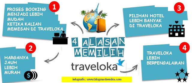 4 Alasan Memilih Traveloka - Blog Mas Hendra