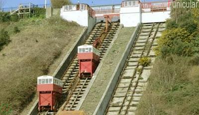 Funicular, Funicular railway, রজ্জুরেল