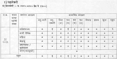 Nashik Health Department Recruitment 2016 apply online arogya.maharashtra.gov.in