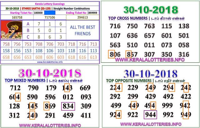 Sthree sakthi SS-129 Kerala lottery abc guessing by keralalotteries.info
