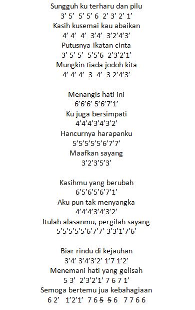 Not Angka Pianika Memori Berkasih Nella Kharisma Guru Musik