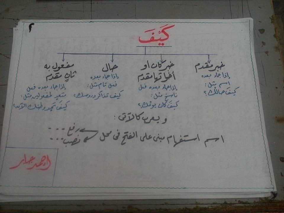 طريقة اعراب بعض أسماء الاستفهام للأستاذ أحمد محمد جابر