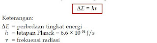 Perkembangan serta Kelebihan dan Kekurangan Teori Atom Dalton, Model Atom Thomson, Model Atom Rutherford dan Model Atom Bohr
