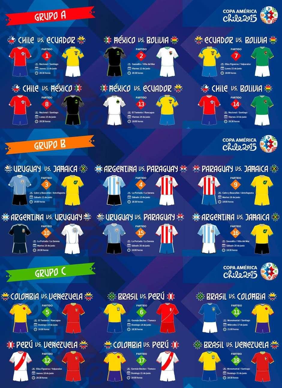 Copa America 2015 Fixture Pdf