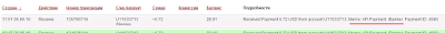 Приход средств от Ябанкир на Перфект в тот же день -3% комиссии.