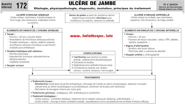 Cours PDF | Ulcère de la jambe