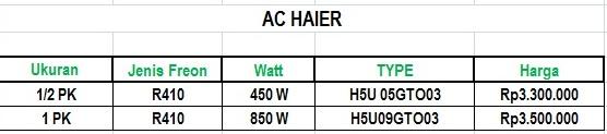 Harga AC Haier Mei 2016 Jakarta dan Depok