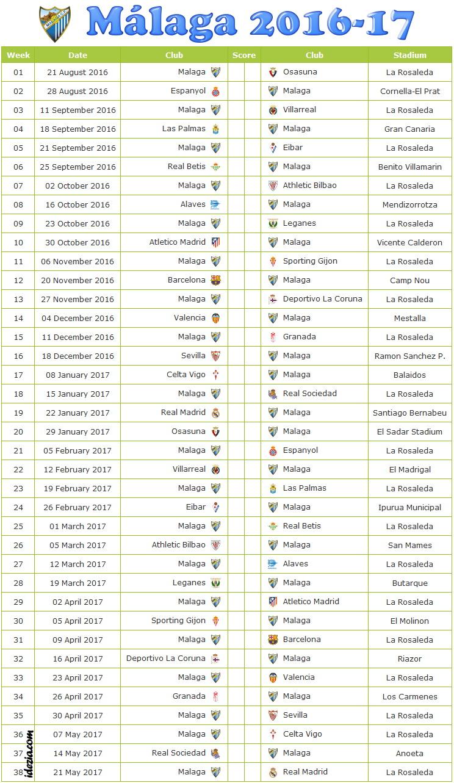 Málaga CF Fixtures & Results 2016-2017 - Cavpo