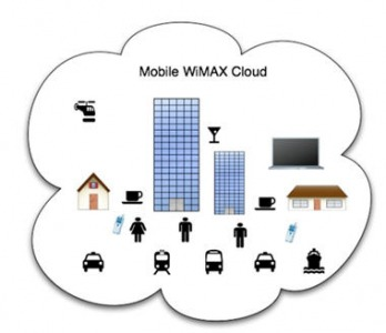 Fixed and Mobile Wimax