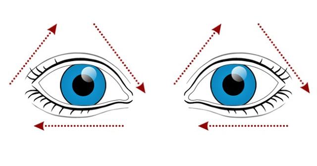 acuitate vizuală pentru primul birou