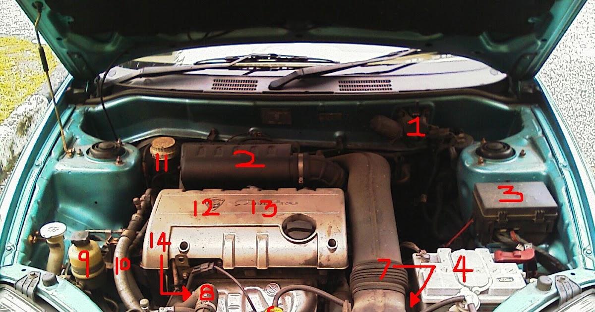 Fuse Box Proton Waja