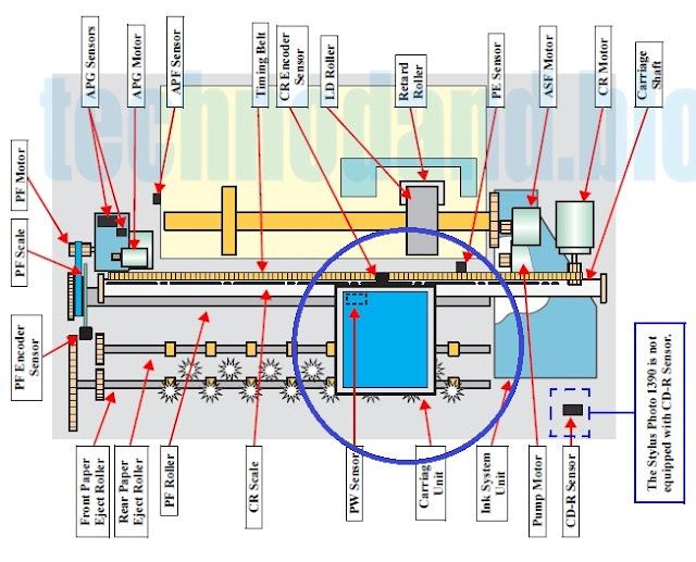 Diagram blok mekanik Epson 1390