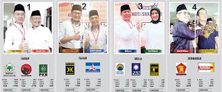 Empat pasang calon walikota dan wakil walikota Sukabumi 2018