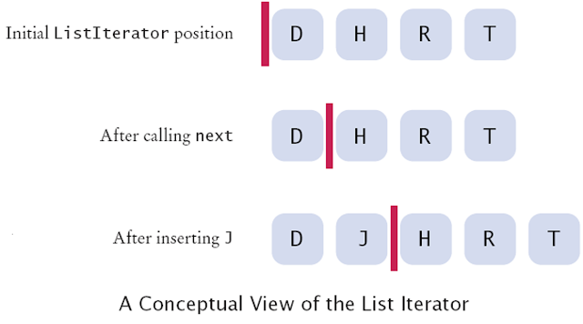5 Difference between Iterator and ListIterator in Java
