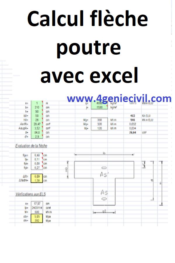 Calcul Flèche Poutre Avec Excel Cours Génie Civil Outils