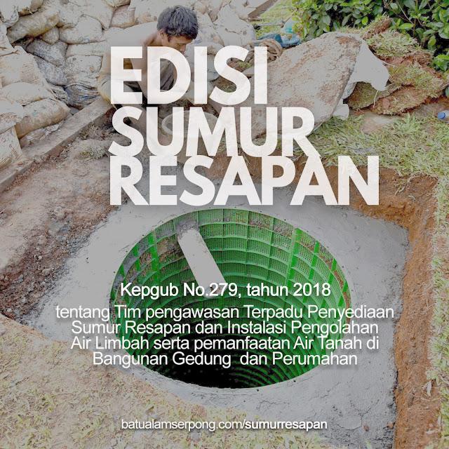 perda sumur resapan jakarta 2018