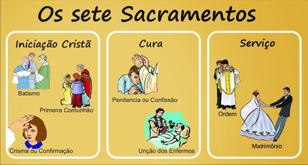Sacramento Do Matrimonio Na Bíblia : Da catequista lucimar sacramentos
