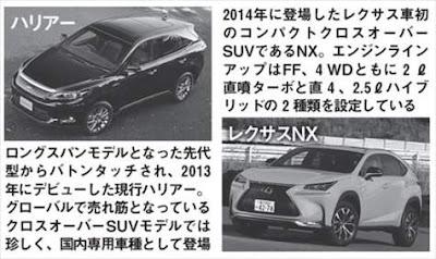 レクサス NX トヨタ ハリアー 比較