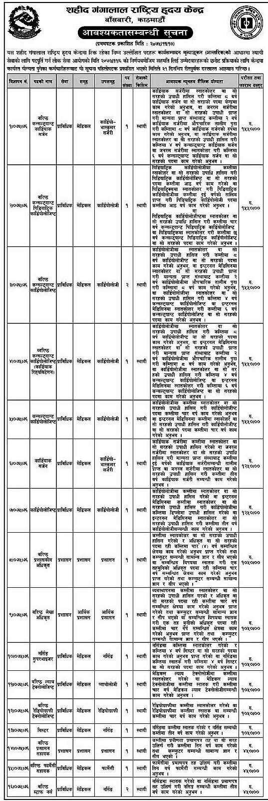 Shahid Gangalal Hridaya Kendra Vacancy Notice