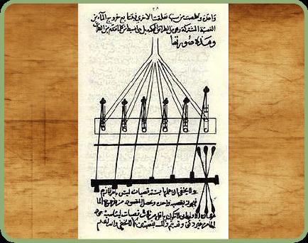 bbd116a1d المصدر:تقي الدين الشامي – ويكيبيديا، الموسوعة الحرة