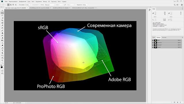 Цветовое пространство для обработки