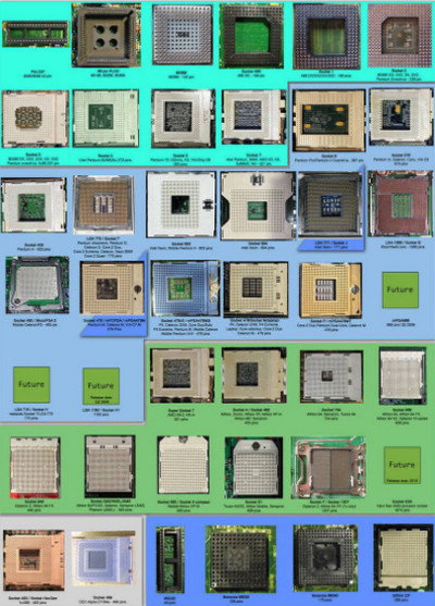 Jenis Jenis Prosesor : jenis, prosesor, Smart, Computer:, Jenis, Socket, Processor, Penjelasannya