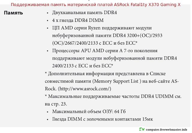 Поддерживаемая память материнской платой ASRock Fatal1ty X370 Gaming X