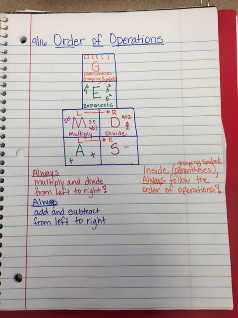 Mrs Meadows 6th Grade Math Vms Gemdas Order Of Operations