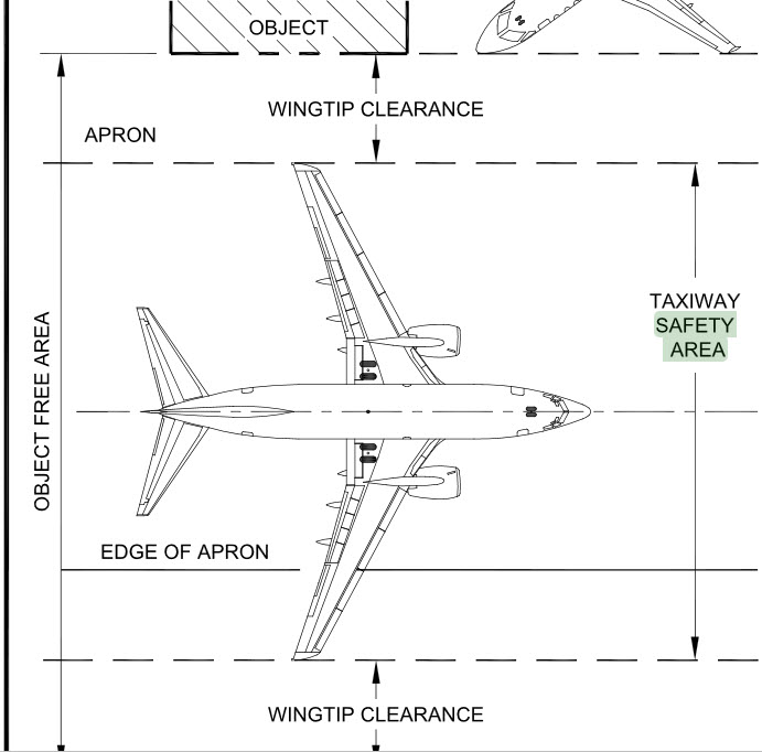 Runway and taxiway safety areas everything airport taxiway safety area ac 1505300 13a publicscrutiny Image collections