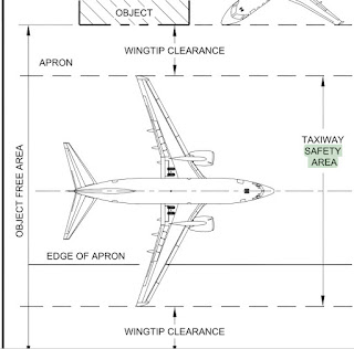 Taxiway Safety Area