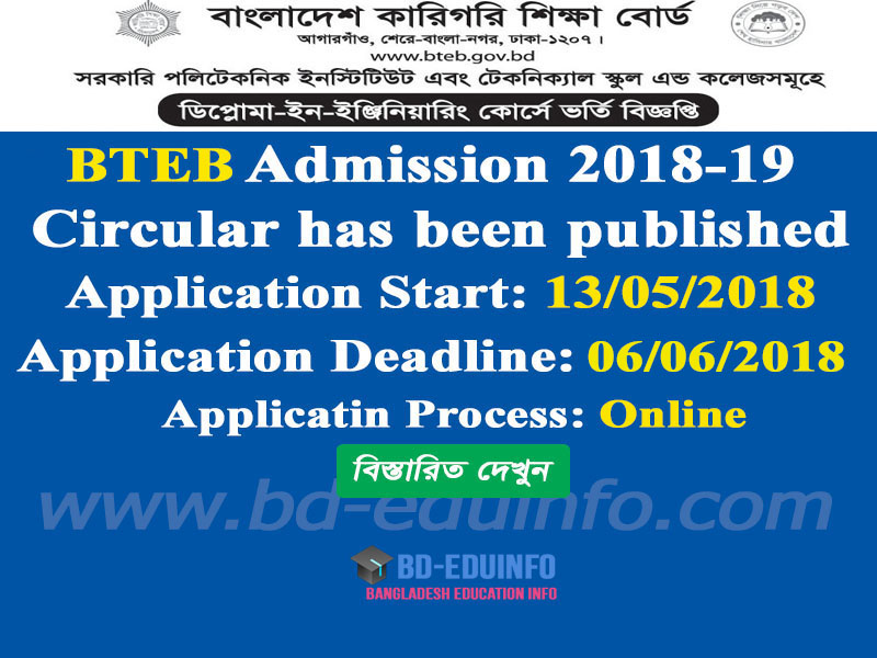 Polytechnic Diploma in Engineering Admission 2018-19 has been