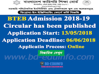 Polytechnic Diploma in Engineering Admission 2018-19