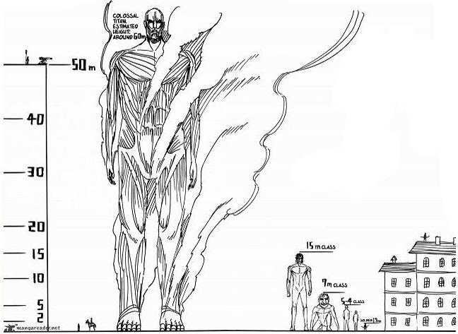 身長 巨人 超 大型