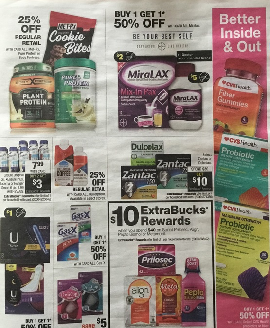 http://www.cvscouponers.com/p/get-ready-cvs-shoppers-countdown-is-on.html