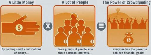 El crowdfunding, la microfinanciación o el micromecenazgo colectivo