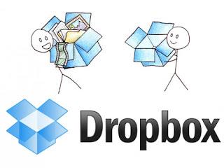 use-of-dropbox-cloud-storage-service