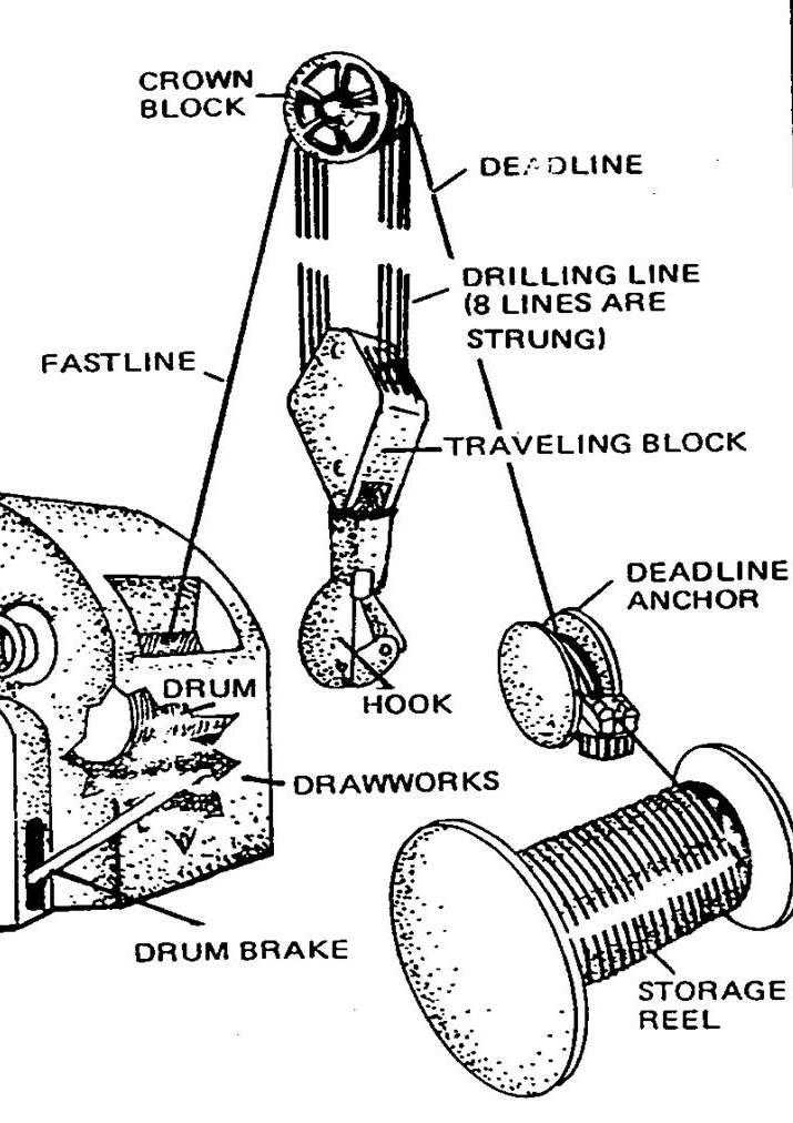 Lubinski And Hook Drill Collar Equation In Qufibyxub Github Com