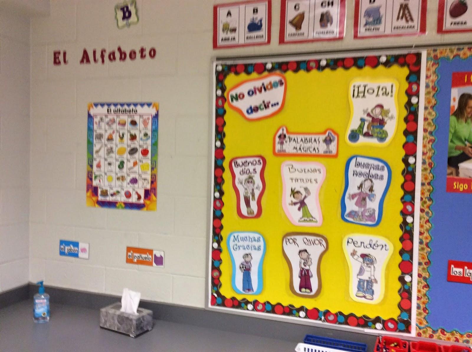 Aprendemos Espanol Rincones De Aprendizaje
