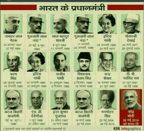 prime minsiter of India