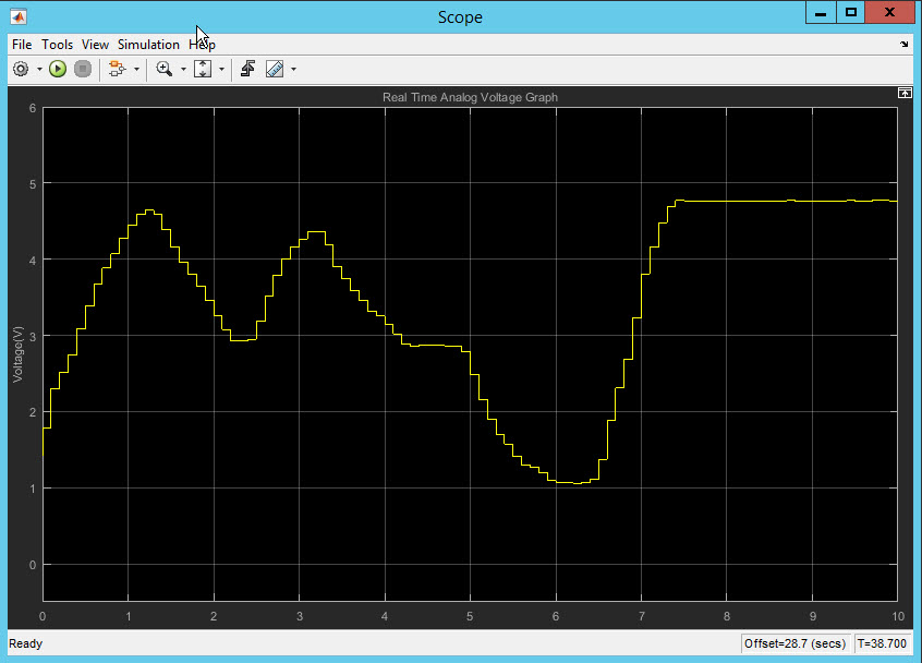 Real Time Oscillscope using Simulink and Arduino