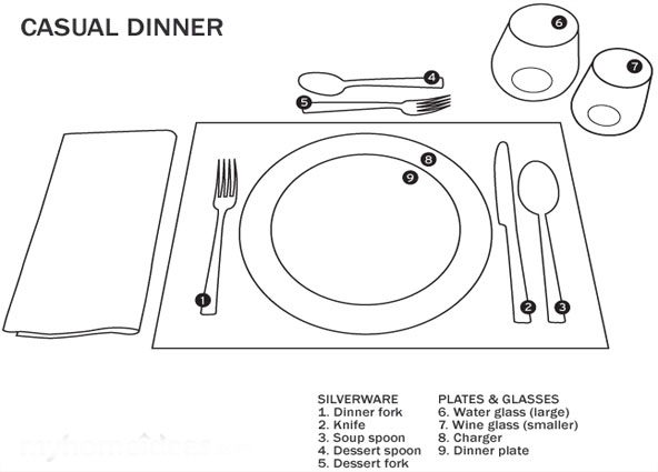 Different Ways of setting a Dining Table 2