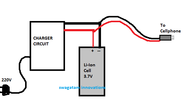 simple power bank circuits