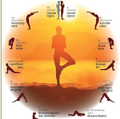 Suryanamaskar ke 12 Asan - सूर्य नमस्कार के 12 आसन