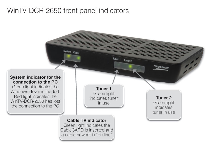 Cable Converter Box Connecting Time Warner Cable Box To