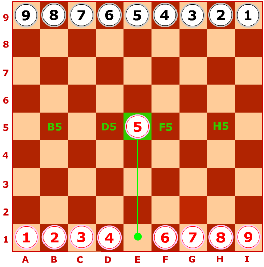 PRELIMITARY INTRODUTION OF 12 BEGINNING MOVES IN SIMPLE GEOMETRIC CHESS