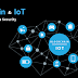 Blockchain and IoT Technology in Data Security