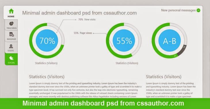 Free Download Minimal Admin Dashboard PSD