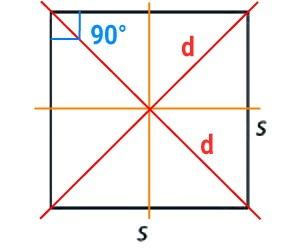 rumus+persegi+dan+contoh+soal