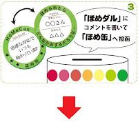 ほめ缶セット3